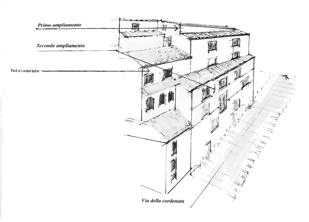 13 - PP del centro storico di Carpineto Romano (RM) - Analisi grafiche delle fasi costruttive