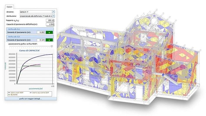 Digitalizzazione 3D – di Marco Amadio e Marco Capobianchi 3