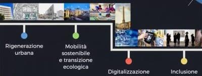 Roma Smart City 2030. Il Campidoglio illustra le tappe. L'OAR: Puntare sulla sussidiarietà