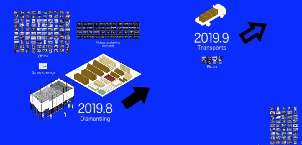 Biennale Architettura 2021. Le tre risposte (iperlocali) dei Padiglioni Uzbekistan, Cile e Giappone – di Federica Andreoni / Redazione AR Web 3